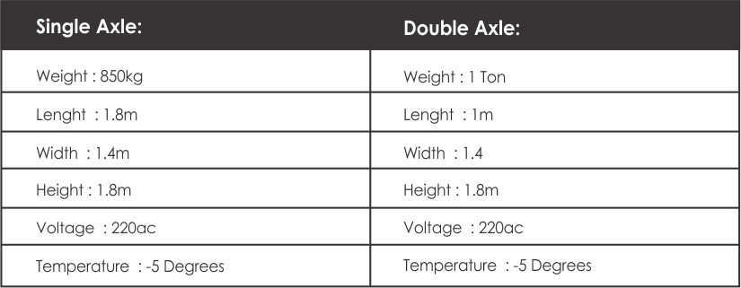 Mobile Chillers Specifications