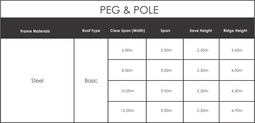 Pole Tents Specification